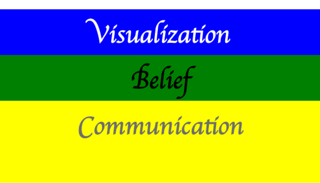 The Powers of Visualization + Belief + Communication