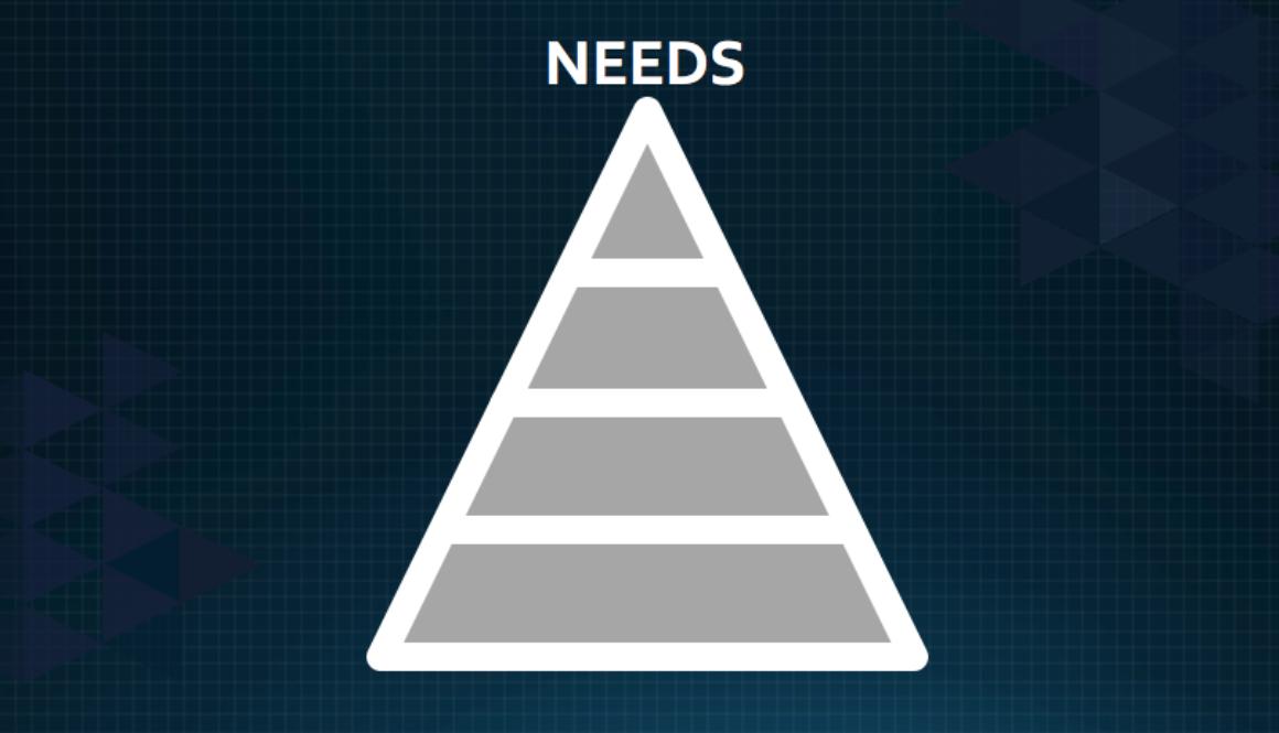 Human Needs Cover Image